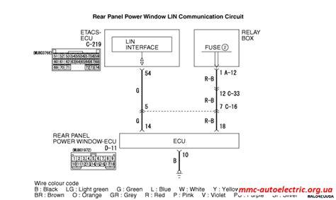 28 100 mitsubishi l200 electrical wiring k