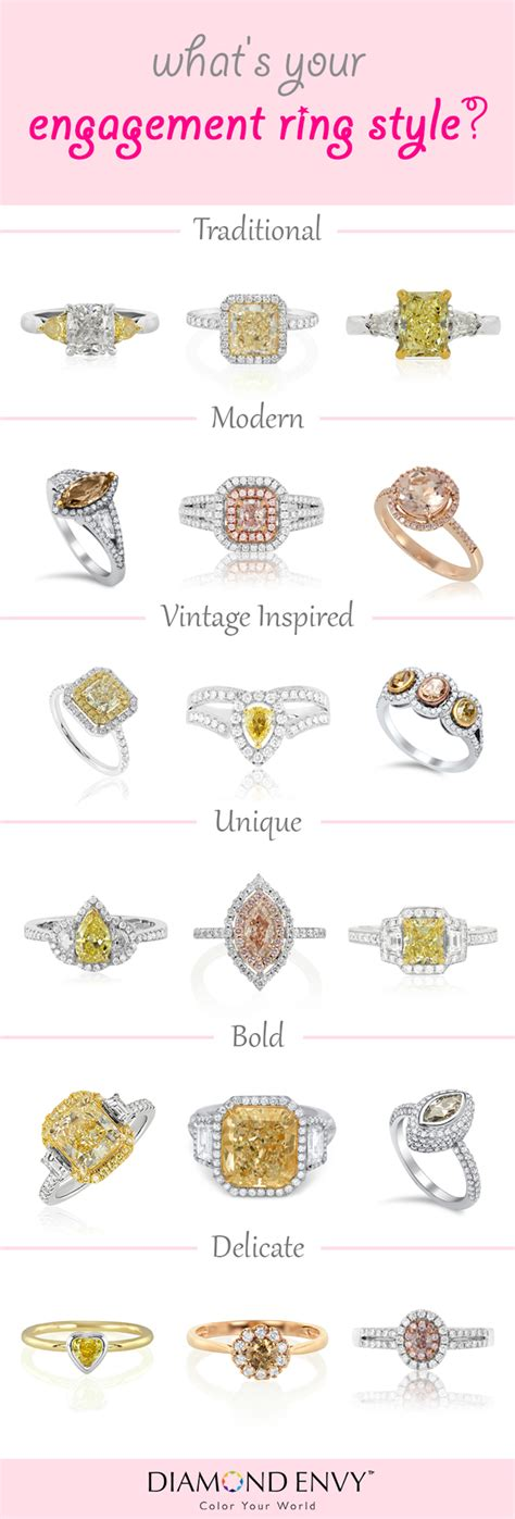 engagement ring styles the ultimate guide to engagement ring styles in the loupe