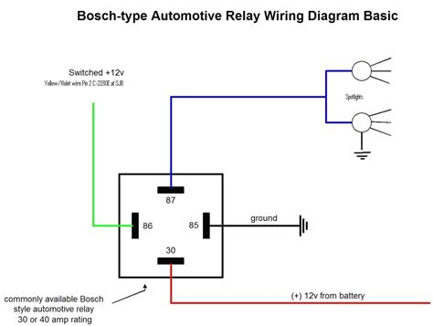 4 pin relay wiring diagram schematic in bosch wiring diagram