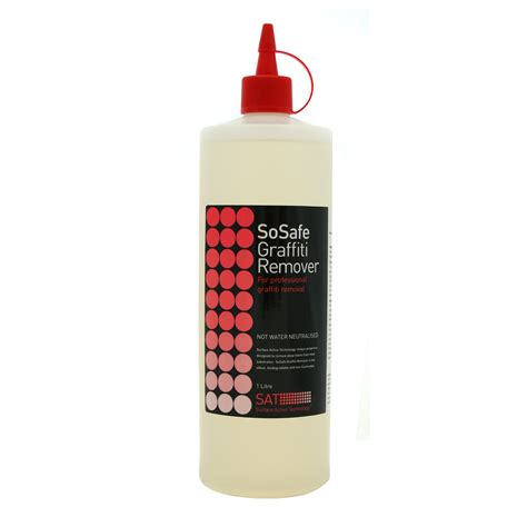 graffiti paint removal products