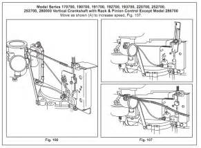briggs and stratton 12 5 hp engine diagram briggs free