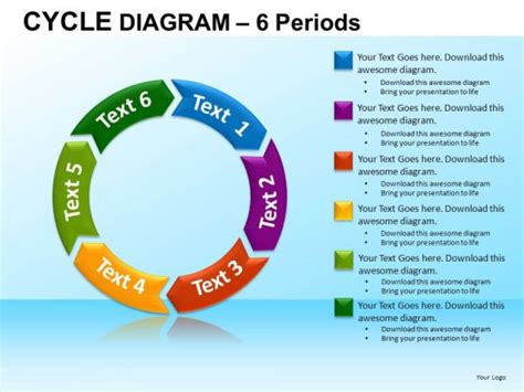 cycle diagram powerpoint 7 best images of free cycle graphic powerpoint pdca