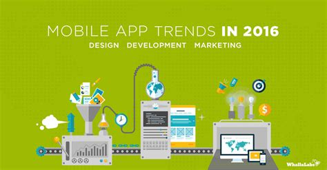 homepage design 2016 mobile app trends in 2016 development design marketing