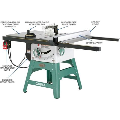 task table saw review grizzly g0661 review contractor table saw