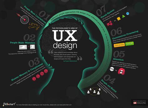 Top 10 Design Blogs by L Ux Design Qu Est Ce Que C Est