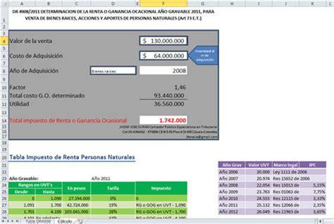 calculo para ganancia en venta de activo fijo 187 activos fijos