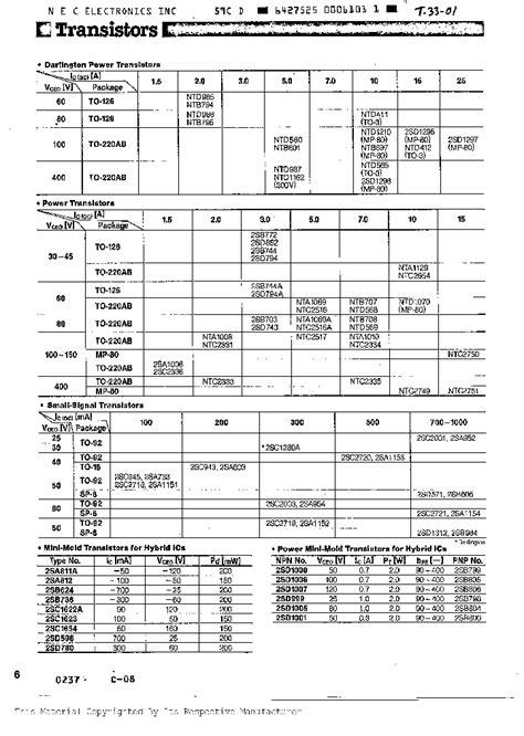 transistor npn datasheet pdf 2sc945 263853 pdf datasheet ic on line