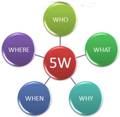 5w model le 5w formazione seo e web marketing