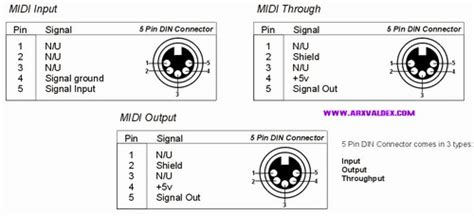 midi cable wiring arxvaldex cable diagrams