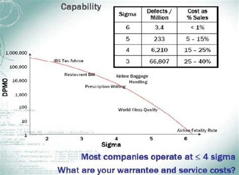 Lean Six Sigma By Vincent Gaspersz Bahasa Indonesia manajemen six sigma bagian terakhir oleh vincent