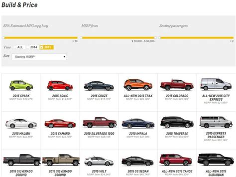 design vehicle online start from scratch build your own car online autobytel com