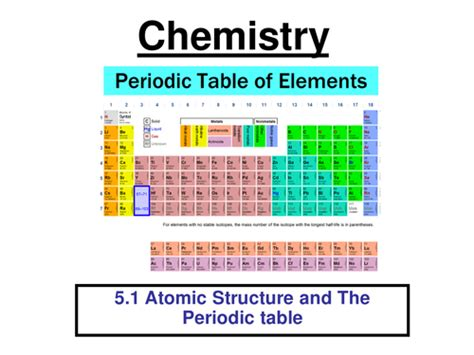 atomic structure and the periodic table aqa chemistry 5 1 atomic structure and the periodic