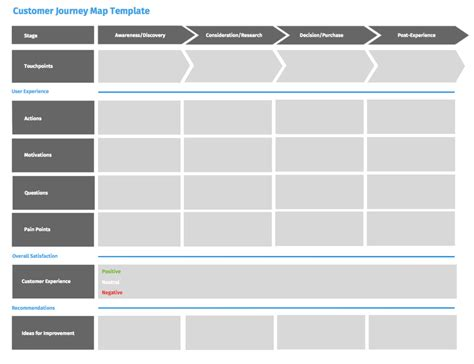 Customer Journey Map Template Questionpro User Research Pinterest Customer Journey Mapping Consumer Journey Map Template