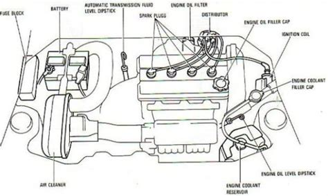 1985 toyota mr2 fuse box wiring diagram with description