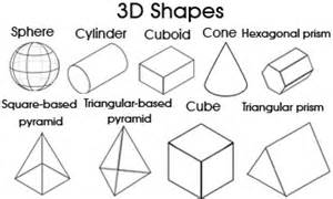 Three Dimensional Shapes Templates by 3d Shapes For Kidspot