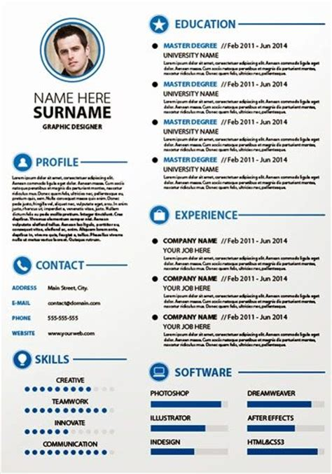 Plantillas De Curriculum Vitae Gratis 20 Plantillas Gratis Para Curr 237 Culums Vitae Creativos By Saltaalavista Blog 18 Projects To Try