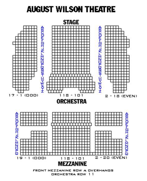 august wilson theatre playbill