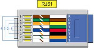ethernet wiring diagram rj45 collections