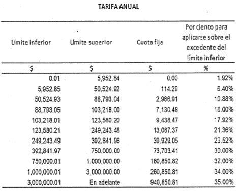 salarios superiores a 793000 deben pagar impuesto de renta dof diario oficial de la federaci 243 n