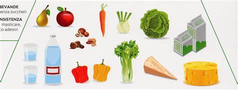 alimenti alcalini alimenti alcalini related keywords alimenti alcalini