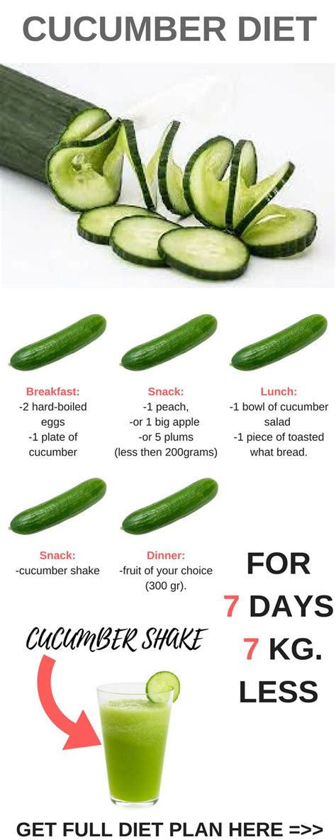 Cucumber Detox Diet cucumber diet food weight loss cucumber