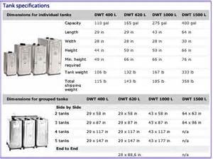 Roth oil tank price list http danielsenergy com roth html