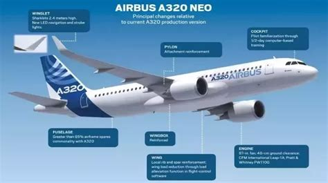 Mba In Aviation Quora by 2 Answers How Do Boeing 737 Max And Airbus 320 Neo
