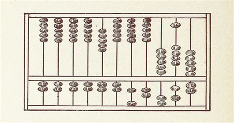 pattern recognition memory the science of chunking working memory and how pattern