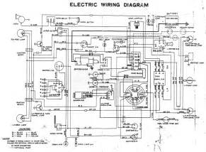 nissan rb30 wiring diagram with simple pictures wenkm