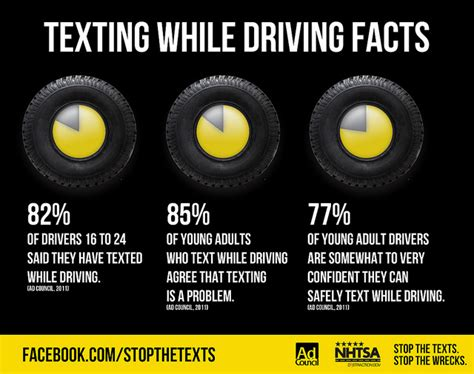 ban  texting  driving archives kluger kaplan