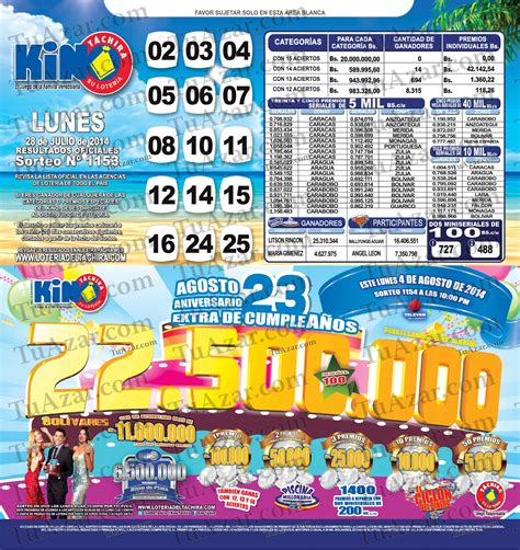 loteria kino tachira sorteo nro 1231 tuazar loter 237 a kino t 225 chira sorteo nro 1153 listado 171 tuazar