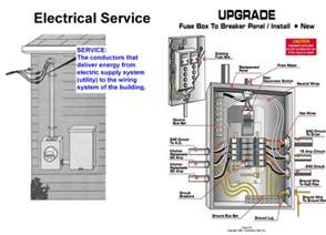 amp electric contractor muskegon expert electrician electrical upgrades service muskegon mi