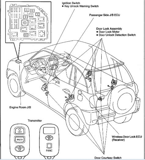 2003 rav4 ecu wiring diagram autos post