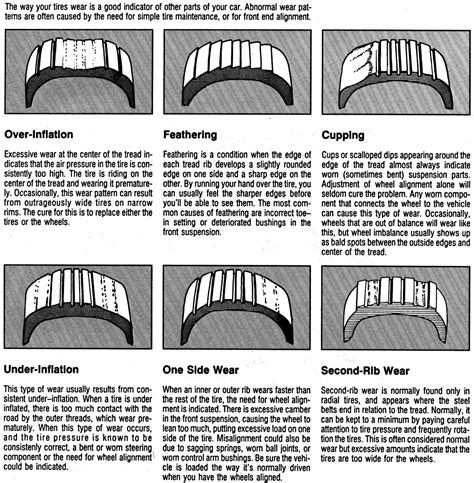 repair guides routine maintenance tires  wheels autozonecom