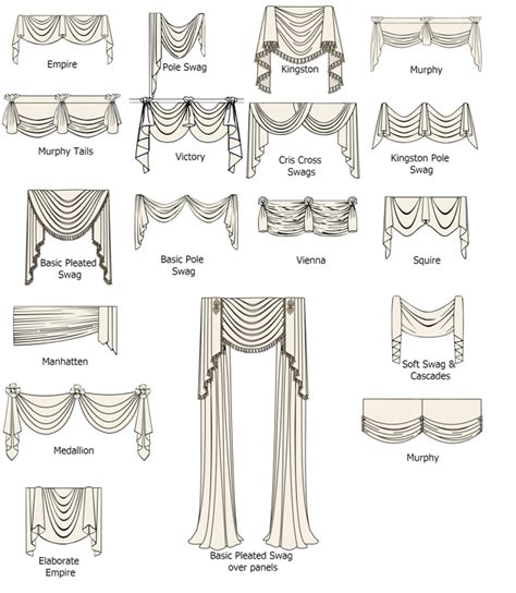 window treatment types window treatments on pinterest curtains curtain length