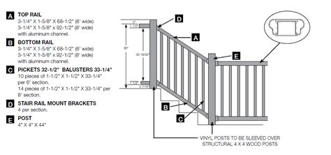 Interior Railing Height Code by 90 Standard Height For Handrail On Stairs