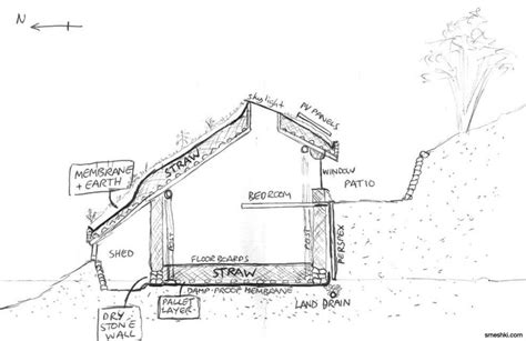 hobbit house floor plans more hobbit house plans a hole in the ground pinterest