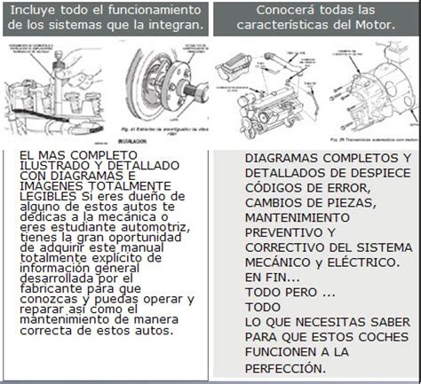 motor repair manual 1998 volkswagen gti user handbook manual de reparacion volkswagen derby 95 96 97 98 99 00 01 02 03 04 05 06 07 08