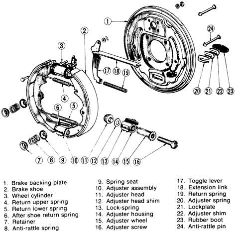 repair guides rear drum brakes brake shoes