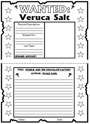 author biography lesson plan charlie and the chocolate factory lesson plans author