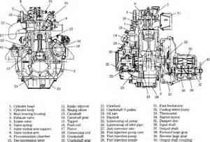 marine engines or parts of combustion engine me