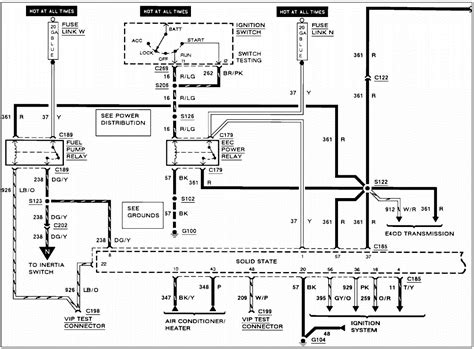 1986 ford f 150 fuel wiring diagram wiring diagram
