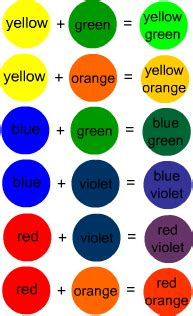what are the intermediate colors element of design color