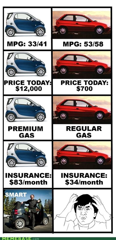 insurance on a smart car 41 best images about car fail on cars