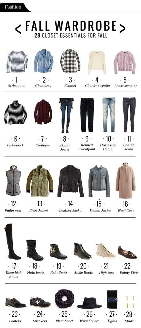 Essential Closet Items by Fashion File Fall Wardrobe 28 Essentials For Fall The