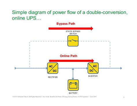 100 ups wiring diagram with bypass switch ups