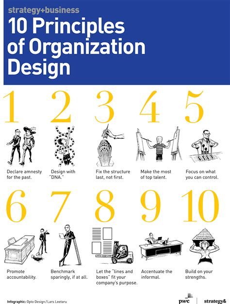 the principles 10 leadership multipliers books a guide to organization design