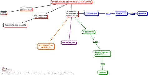 diversi analisi grammaticale grammatica 3 170 media aiutodislessia net