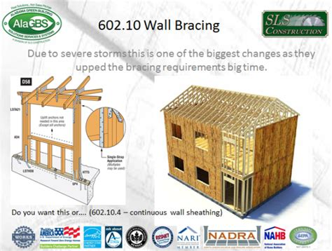 How Tall Is A 2 Story House by Common Sense Building Exterior Wall Sheathing 101