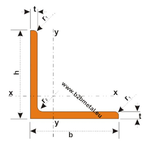 steel angle section sizes l profile steel equal angles sections sizes dimensions